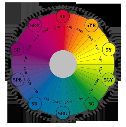 Munsell Wheel resize